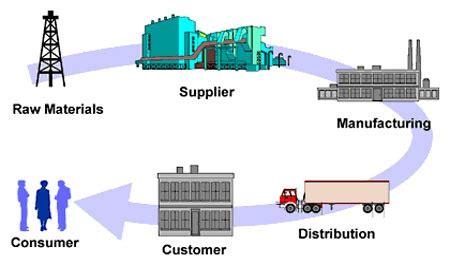 Milk supply business plan
